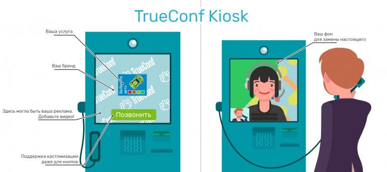 TrueConf Kiosk 1.0